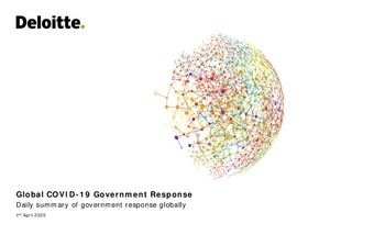 Global COVID-19 Government Response